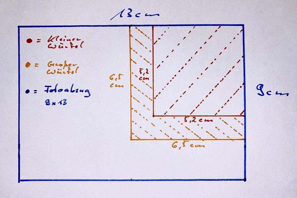 Zeichnung Masse Bild für die richtige Grösse Fotowürfen
